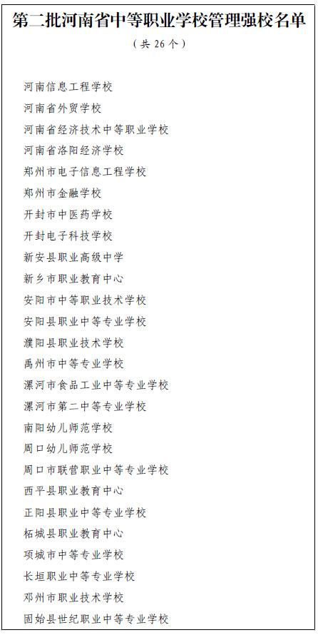 26所学校成第二批河南省中等职业教育管理强校