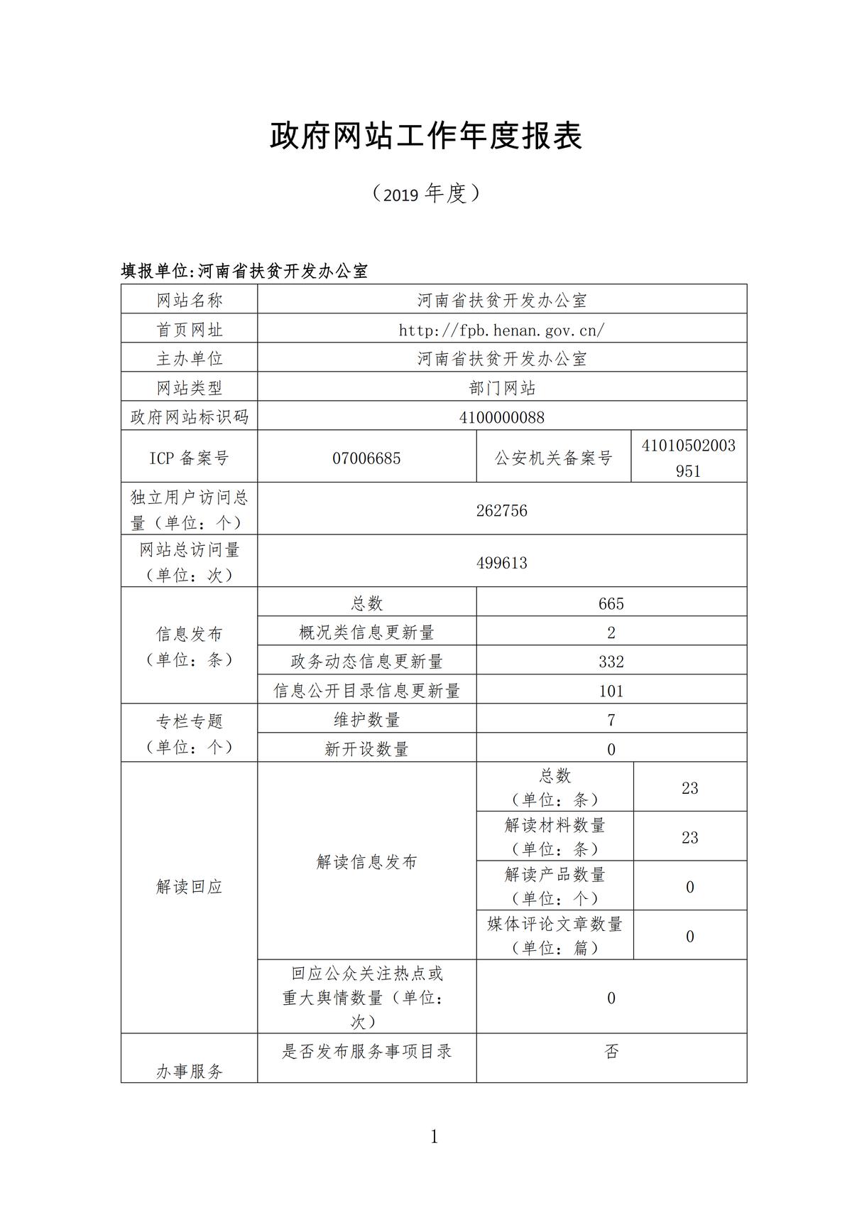 河南省扶贫开发办公室2019年政府网站工作年度报表_00.png
