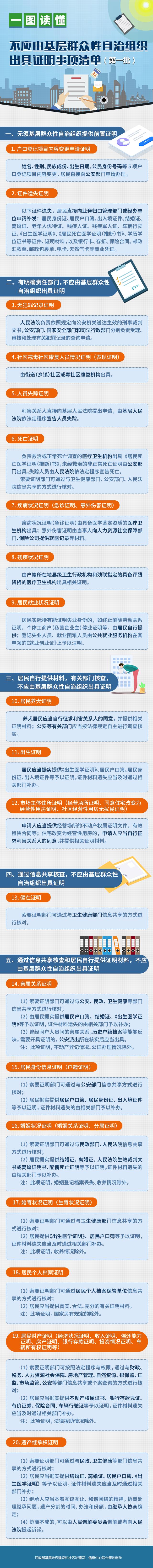 【图解】一图读懂:不应由基础群众性自治组织出具证明事项清单(第一批)