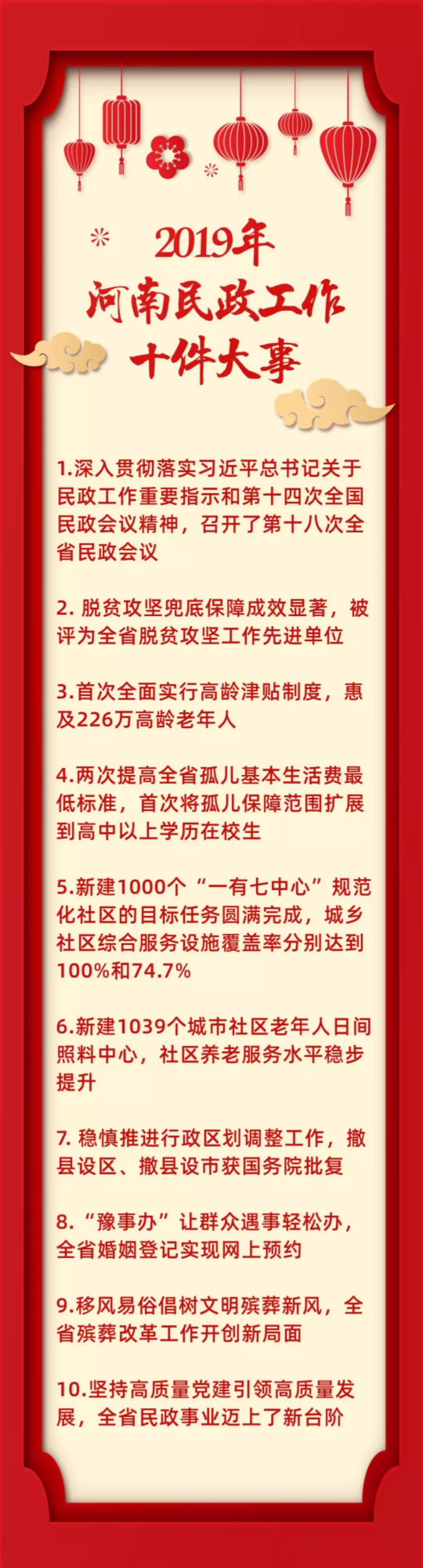 【图解】2019年河南民政工作十件大事出炉,件件硬核