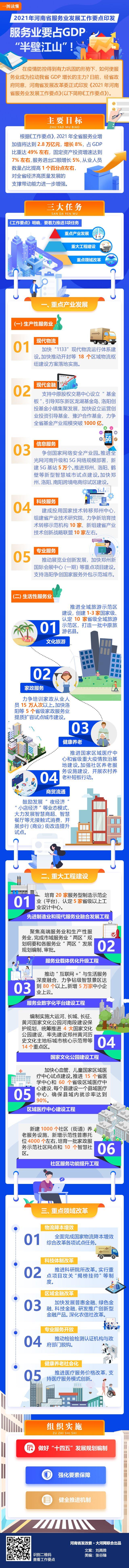 河南2021年gdp_2021上半年GDP数据出炉,河南总量中部六省第一