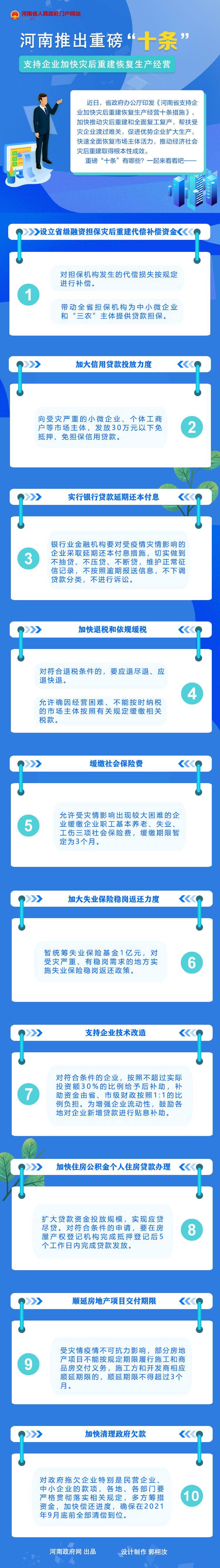 """图解丨河南重磅推出""""十条"""" 支持企业加快灾后重建恢复生产经营"""