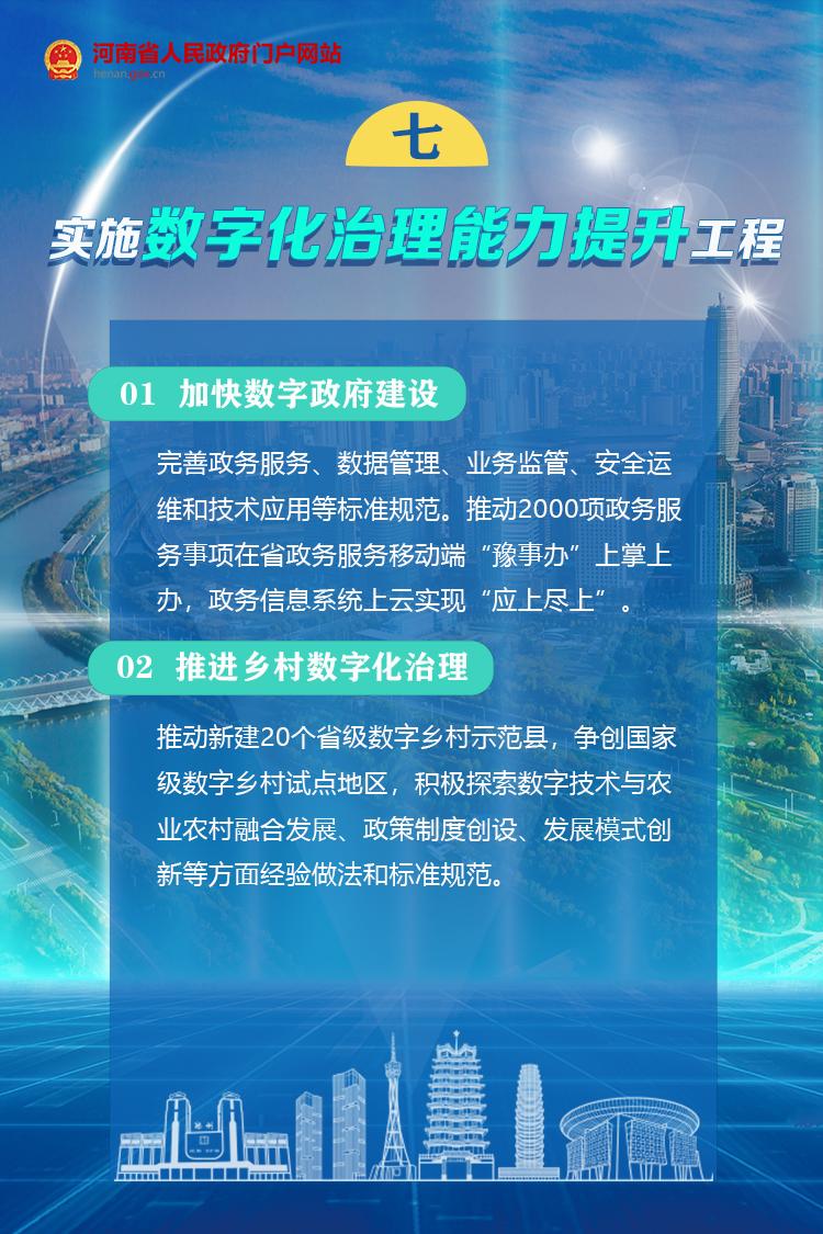 图解:2021年河南省数字经济发展工作方案出台