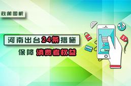 图解:河南出台24条措施保障消费者权益