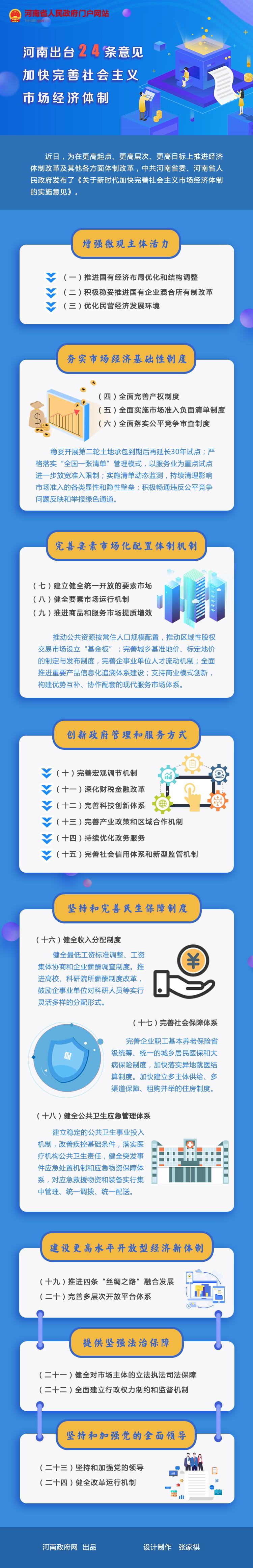 图解:河南出台24条意见加快完善社会主义市场经济体制