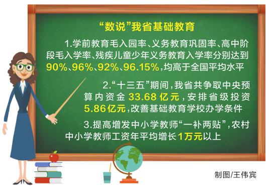 整体发展水平已居于全国前列 河南基础教育底气足