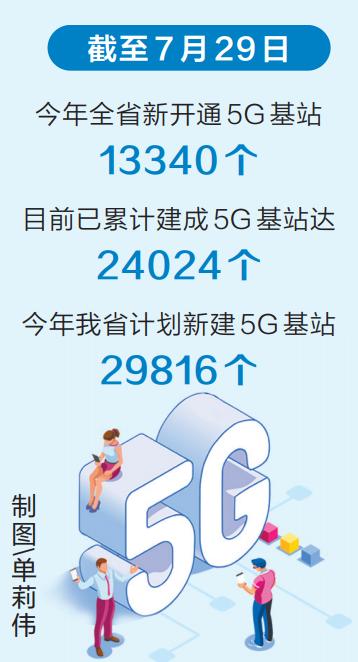 河南省已建成5G基站24024个