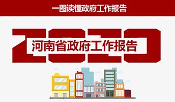 一图读懂 | 2020年河南省政府工作报告