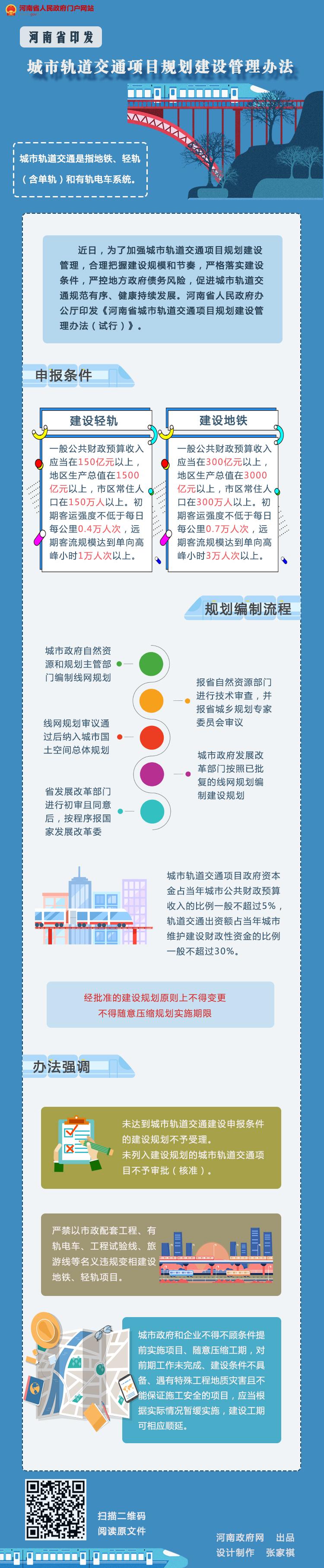 图解:河南省发布城市轨道交通项目规划建设管理办法