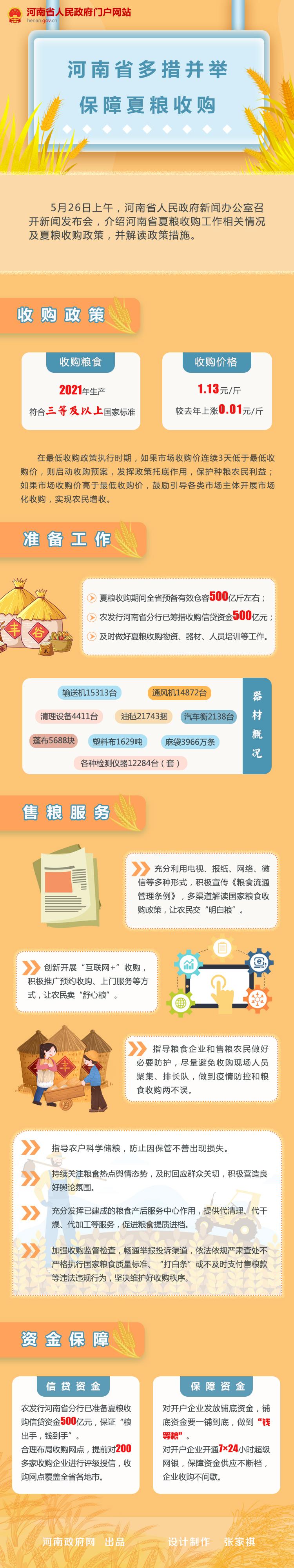 图解:河南省多措并举 保障夏粮收购
