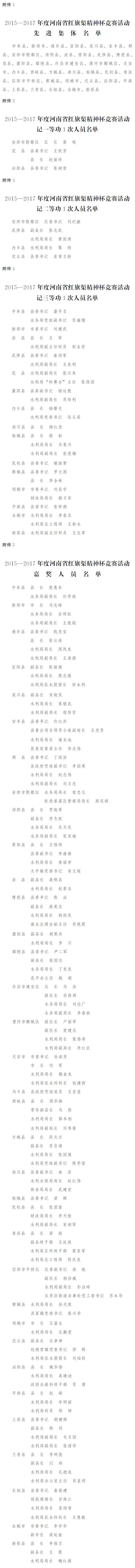 豫政〔2019〕10号《?河南省人民政府关于表彰2015-2017年度河南省红旗渠精神杯竞赛活动先进集体和先进个人的决定》