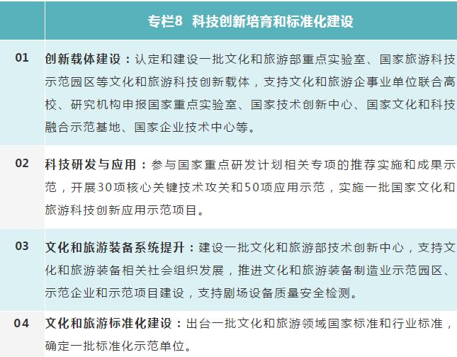 """""""十四五""""文化和旅游发展规划(全文)"""