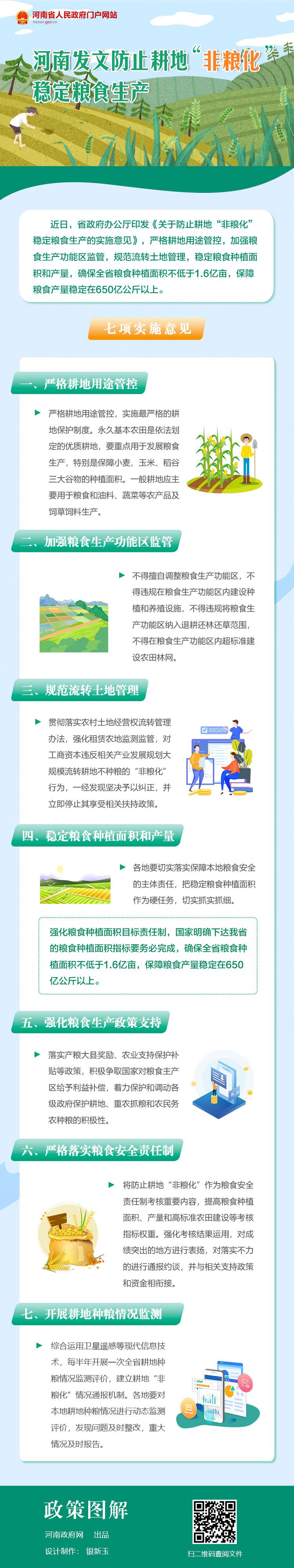 """图解:河南发文防止耕地""""非粮化""""稳定粮食生产"""