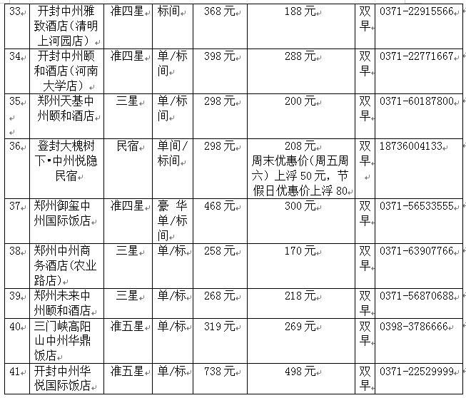 """""""文旅+工会""""惠民生促消费覆盖全省工会会员——河南省工会会员疗养休闲文旅产品宣传推广活动正式启动"""