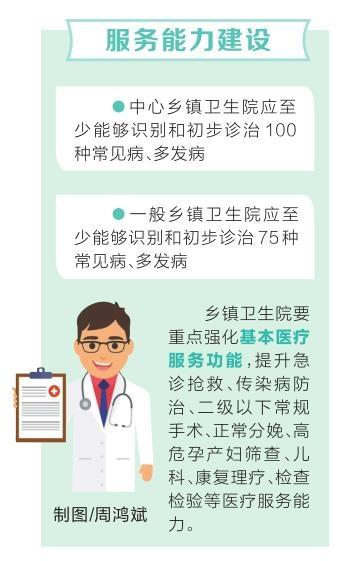 河南发布基层医疗卫生机构建设计划 力争2022年底达标率100%