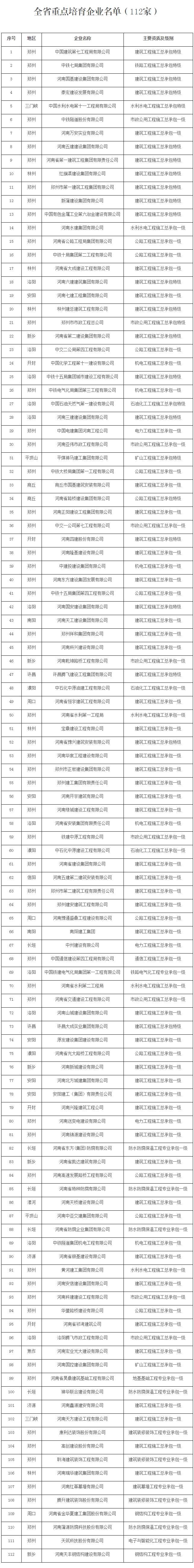 河南省住房和城乡建设厅0.jpg