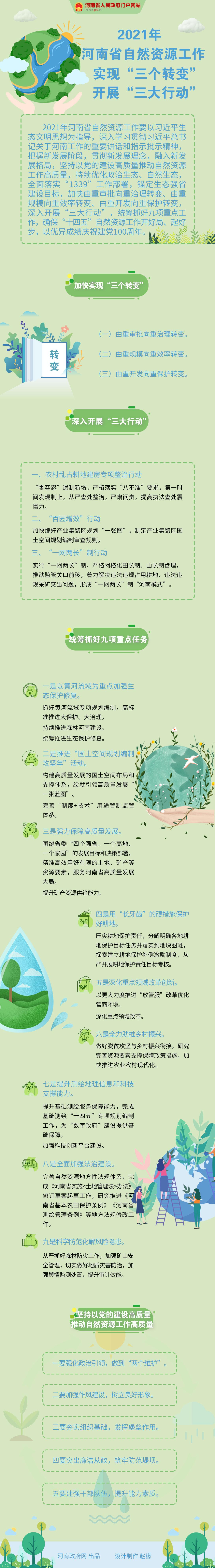图解:河南省奋力开创2021年自然资源工作高质量发展新局面
