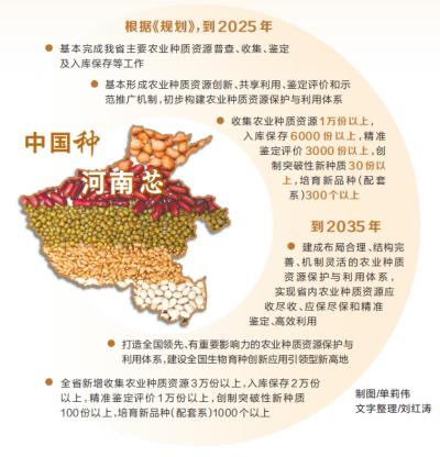 河南省加强农业种质资源保护与利用 培育好种子 增厚家底子