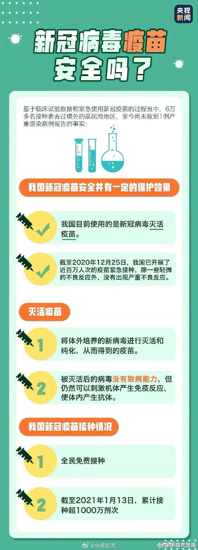 新冠疫苗接种七问