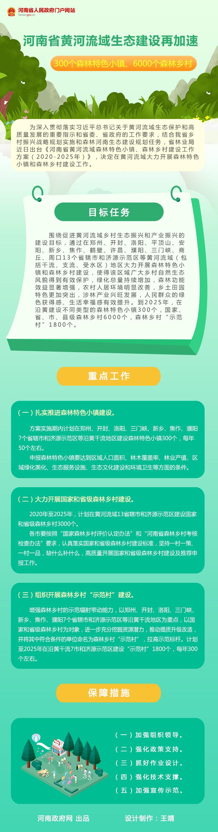 图解:河南省黄河流域生态建设再加速 300个森林特色小镇、6000个森林乡村