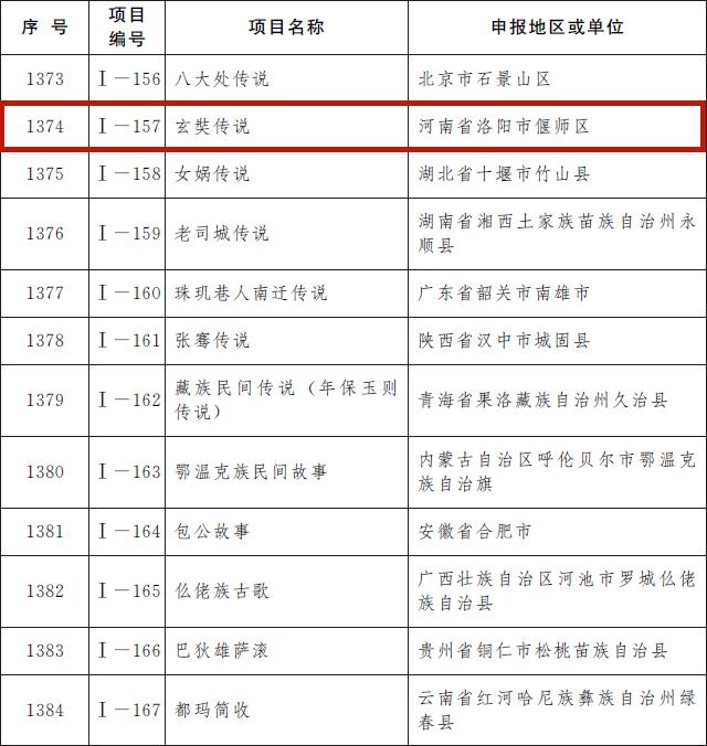 我省12个项目入选第五批国家级非遗代表性项目名录