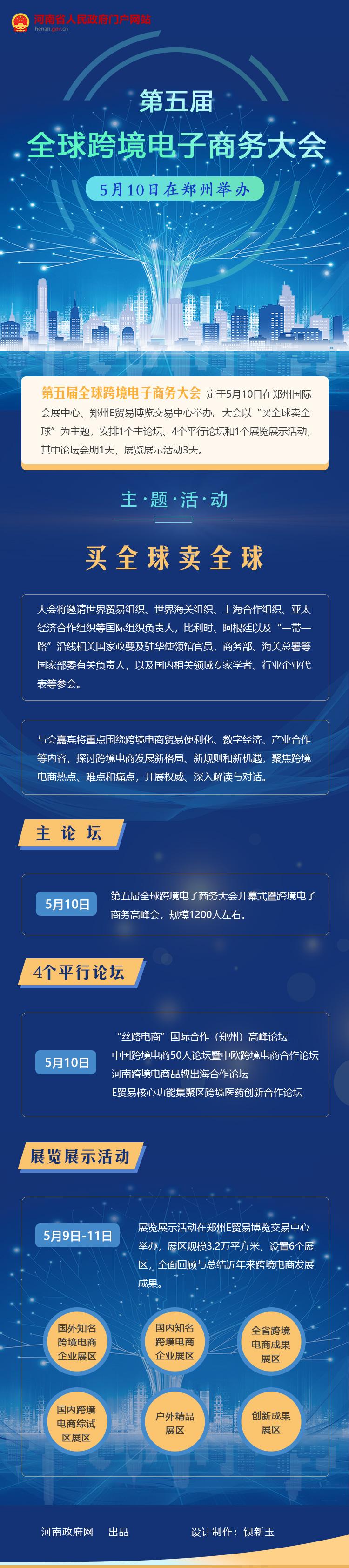 图解:第五届全球跨境电子商务大会5月10日在郑州举办