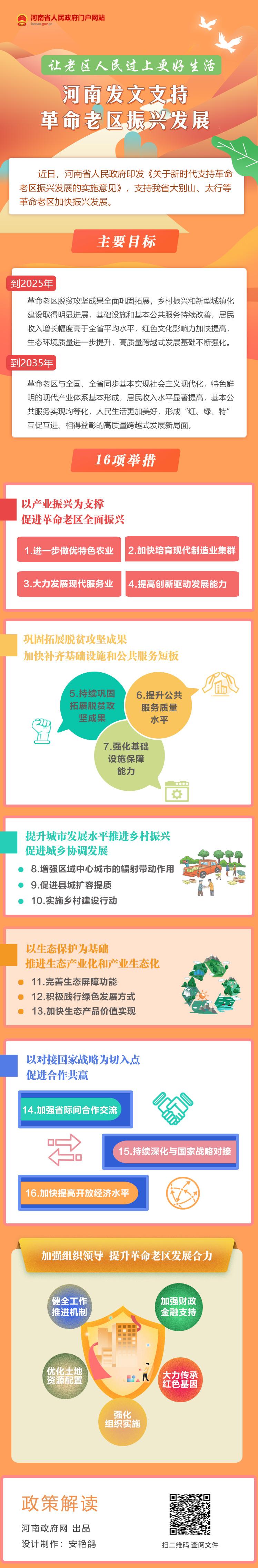 图解:让老区人民过上更好生活!河南发文支持革命老区振兴发展