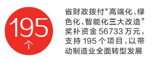 河南省制造業獲8.77億元財政支持 助力企業復工復產
