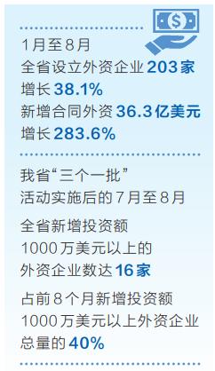 """""""招大商""""""""优服务"""" 外资引进掀高潮"""