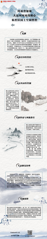 图解:河南省加强大运河河南段核心监控区国土空间管控
