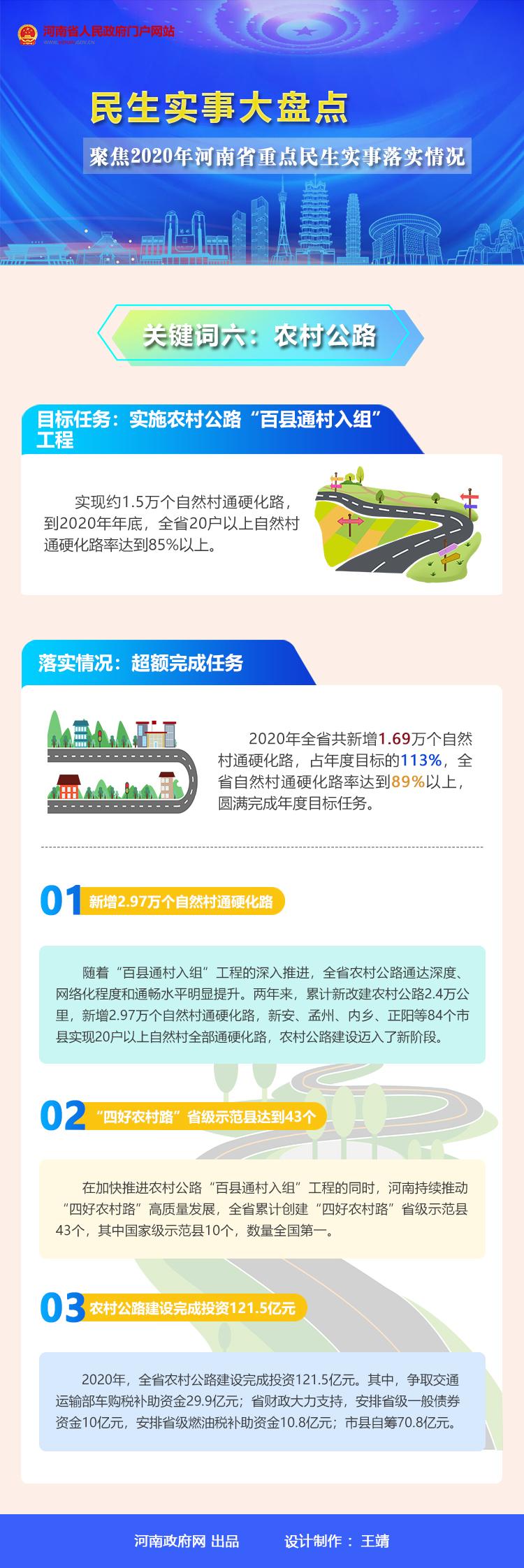 2020年河南省民生实事大盘点之六:全省自然村通硬化路率近九成