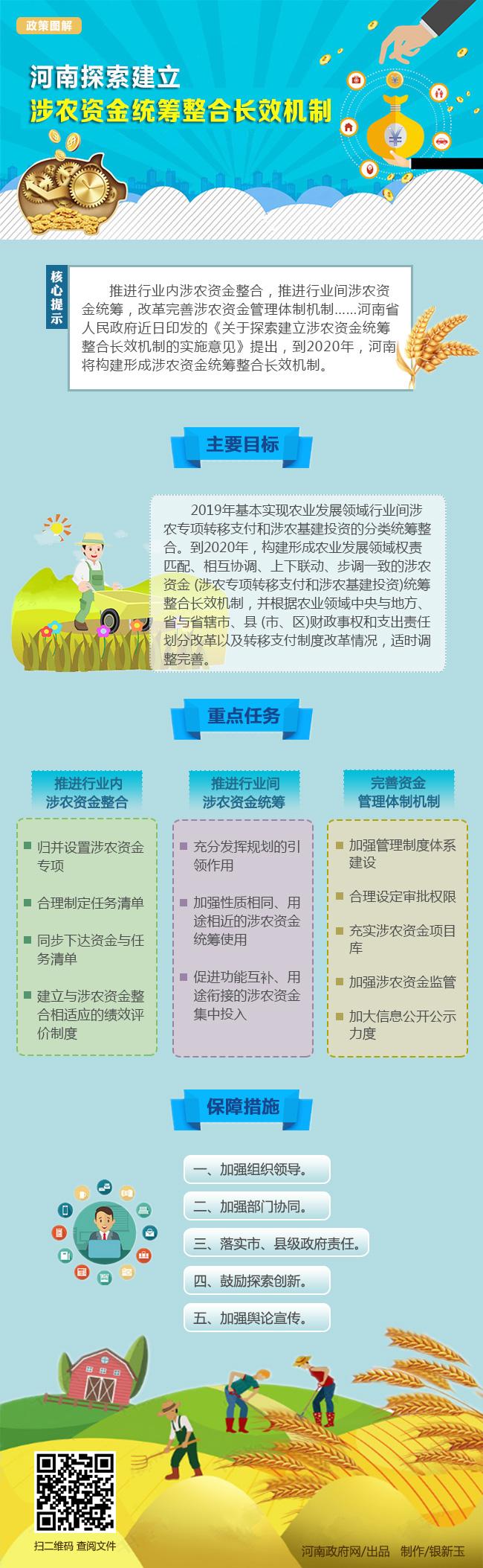 涉农资金图解0.jpg