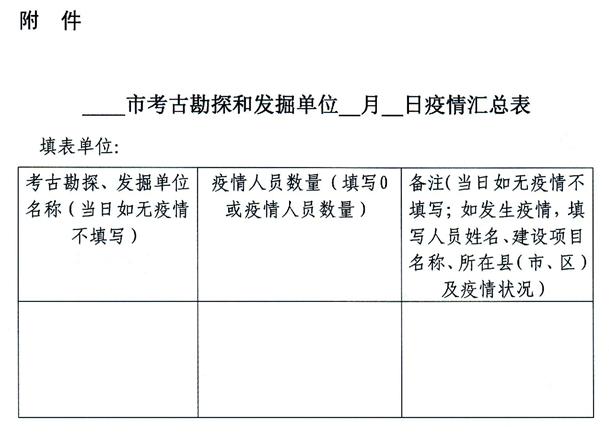 河南省文物局关于应对疫情做好基本建设工程考古工作的通知