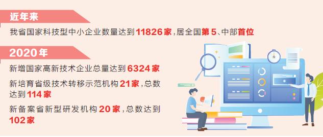 """""""十三五""""期间全省技术合同成交额增长超7倍,2020年达384.5亿元  河南省技术交易保持高速增长"""