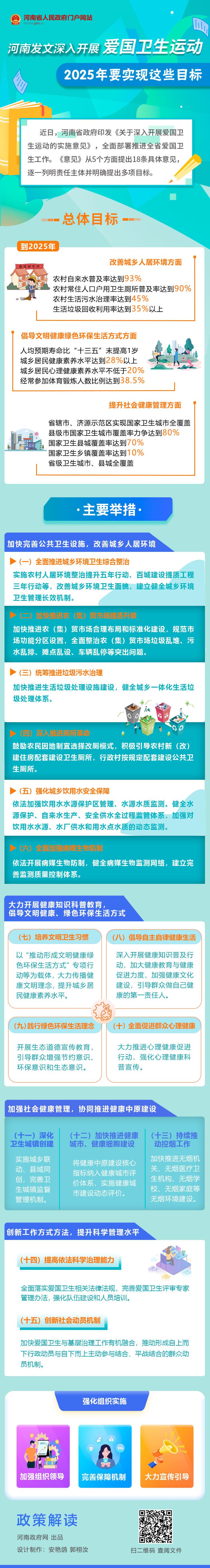 图解:河南发文深入开展爱国卫生运动 2025年要实现这些目标