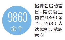 河南省2019年春季大型招聘会首日火爆 高级人才需