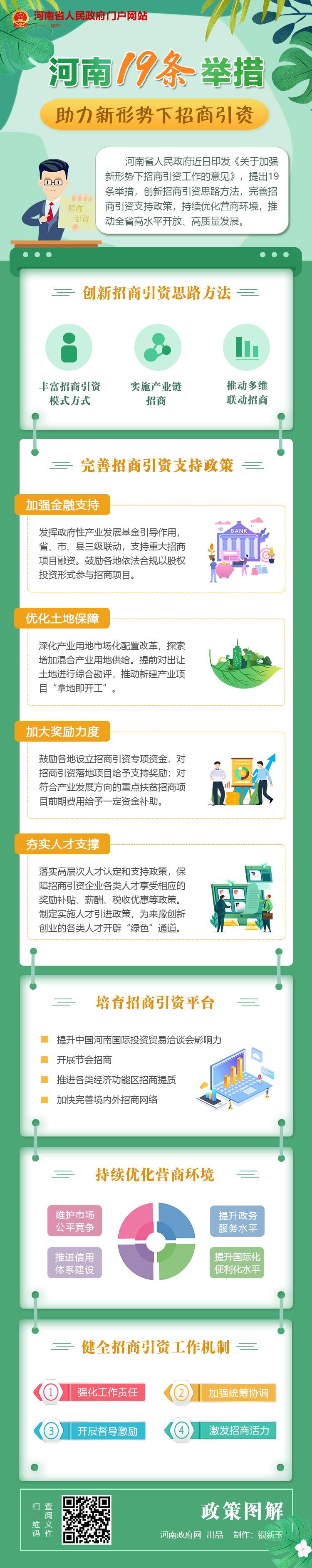 图解:河南省政府19条举措助力招商引资
