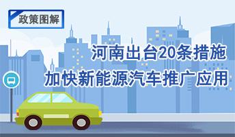圖解:河南出臺20條措施加快新能源汽車推廣應用